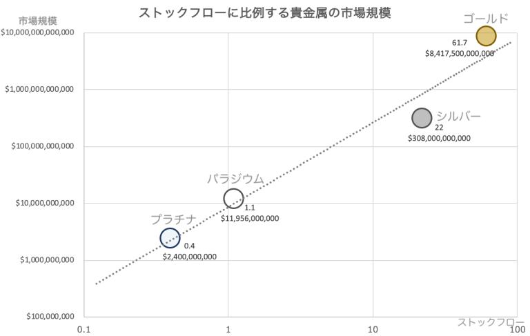 日本のサミット ビットコイン価格の関係